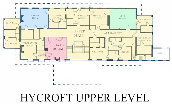 Hycroft Upper Level Schematic