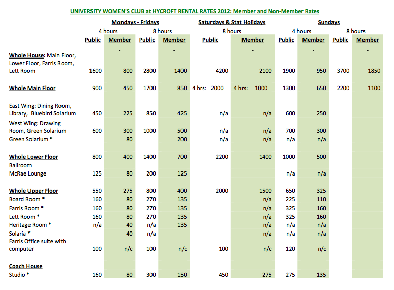 UWC memberscorporate rental rates 2012